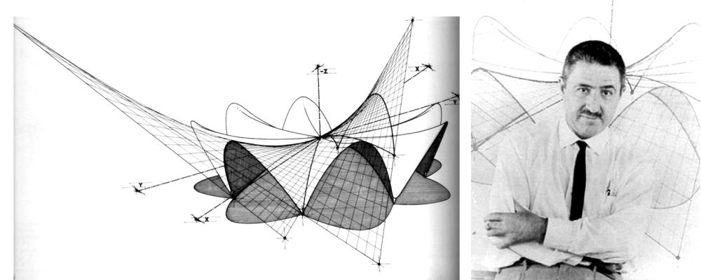 Hyperbolic cylinder (2/6)